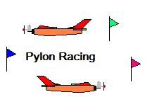 pylon racing